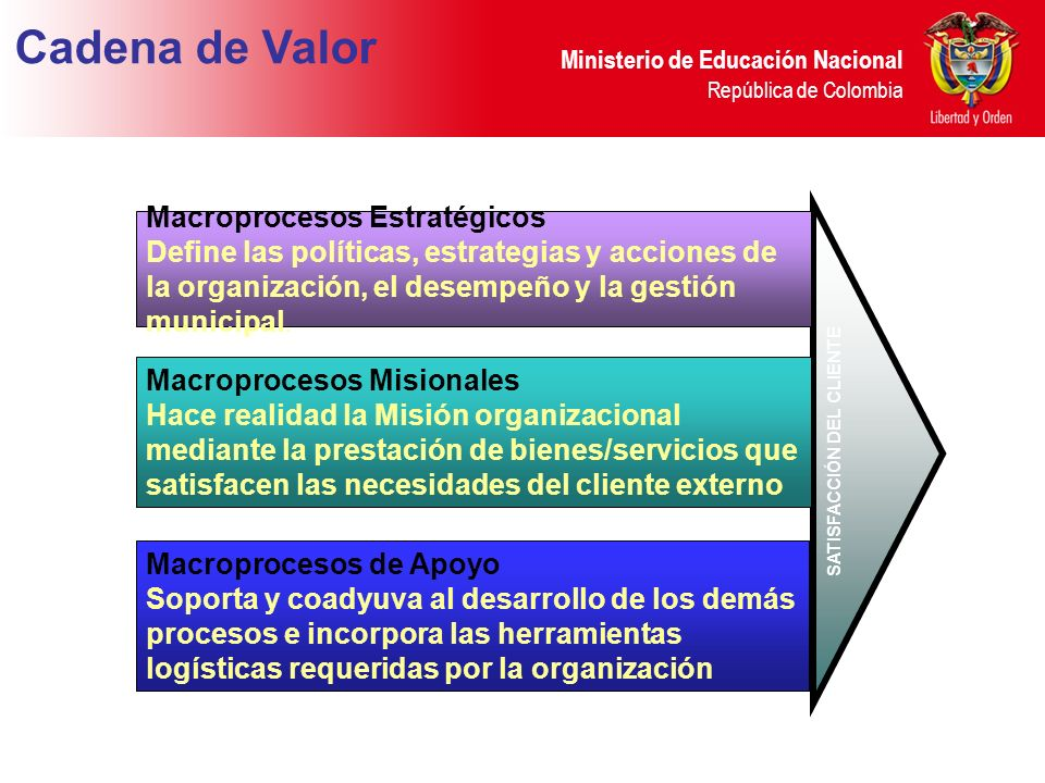Ministerio de Educación Nacional República de Colombia F.