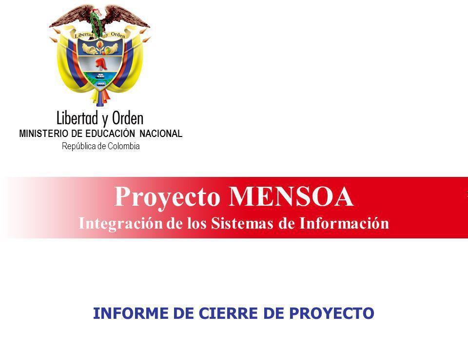 Ministerio de Educación Nacional República de Colombia MODELO OSIMM NIVEL 3 SINEBSIMAT RRHH SAC SGCF SIGCE INTEGRACIÓN RADIAL ALCANCE ACTUAL ADOPCIÓN NIVEL 3 ADOPCIÓN NIVEL 4 SITUACION ACTUAL MEN ADOPCIÓN NIVEL 5 MDM DIVIPOLA, SECRETARIAS ESTABLECIMIENTOS EDUCATIVOS, ALUMNOS, FUNCIONARIOS ID ENTIDADES COMUNES ID ENTIDADES COMUNES ID ENTIDADES COMUNES ID ENTIDADES COMUNES ID ENTIDADES COMUNES ID ENTIDADES COMUNES DQ Data Quality SISTEMA DE INTEGRACIÓN ESB (OSB – OSR) Oracle Service Bus – Oracle Service Registry Master Data Management MENSOA