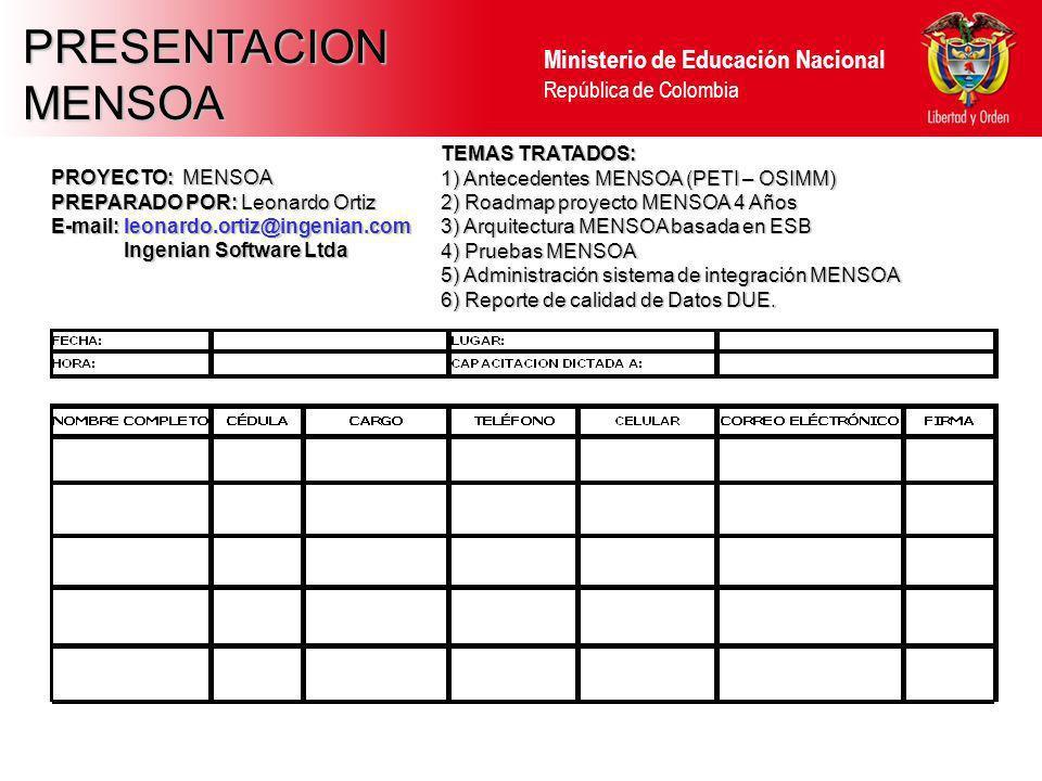 Ministerio de Educación Nacional República de Colombia MODELO OSIMM NIVEL 4 SINEBSIMAT RRHH SAC SGCF SIGCE INTEGRACIÓN DE SERVICIOS SNIESICFESDANE COLOMBIA APRENDE ALCANCE ACTUAL ADOPCIÓN NIVEL 3 ADOPCIÓN NIVEL 4 SITUACION ACTUAL MEN ADOPCIÓN NIVEL 5 ID ENTIDADES COMUNES ID ENTIDADES COMUNES ID ENTIDADES COMUNES ID ENTIDADES COMUNES ID ENTIDADES COMUNES ID ENTIDADES COMUNES DQ IdM Sistema de Gestión Identidades Data Quality SISTEMA DE INTEGRACIÓN ESB (OSB – OSR) Oracle Service Bus – Oracle Service Registry MDM DIVIPOLA, SECRETARIAS ESTABLECIMIENTOS EDUCATIVOS, ALUMNOS, FUNCIONARIOS Master Data Management MENSOA