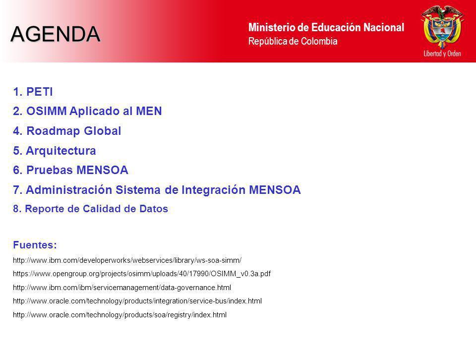 Ministerio de Educación Nacional República de Colombia MODELO OSIMM NIVEL 5 SINEBSIMAT RRHH SAC SGCF SIGCE INTEGRACIÓN MEDIANTE COMPOSICIÓN DE SERVICIOS SNIESICFESDANE COLOMBIA APRENDE BPEL ALCANCE ACTUAL ADOPCIÓN NIVEL 3 ADOPCIÓN NIVEL 4 SITUACION ACTUAL MEN ADOPCIÓN NIVEL 5 DQ IdM Data Quality Sistema de Gestión Identidades Gestión de Procesos SOA SISTEMA DE INTEGRACIÓN ESB (OSB – OSR) Oracle Service Bus – Oracle Service Registry MDM DIVIPOLA, SECRETARIAS ESTABLECIMIENTOS EDUCATIVOS, ALUMNOS, FUNCIONARIOS Master Data Management MENSOA