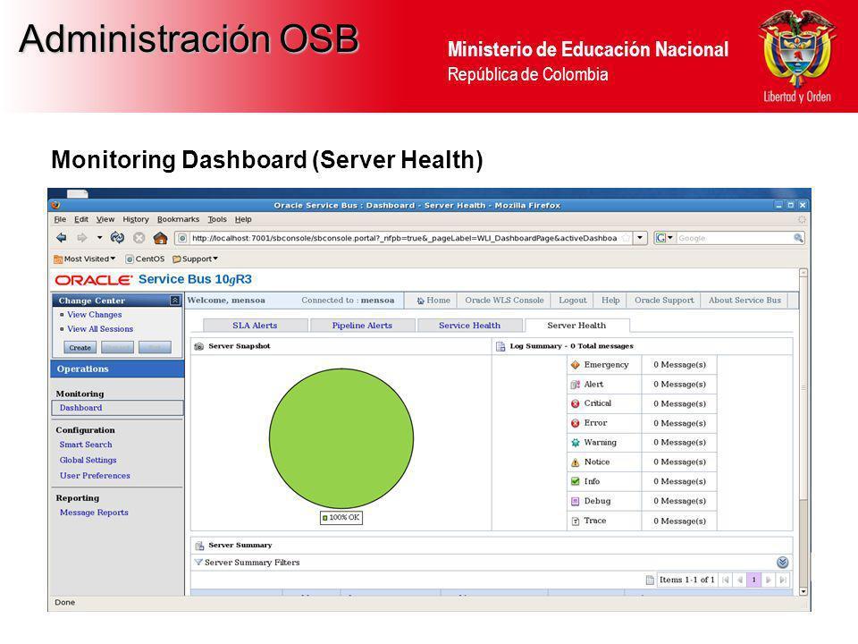 Ministerio de Educación Nacional República de Colombia Administración OSB Monitoring Dashboard (Server Health)