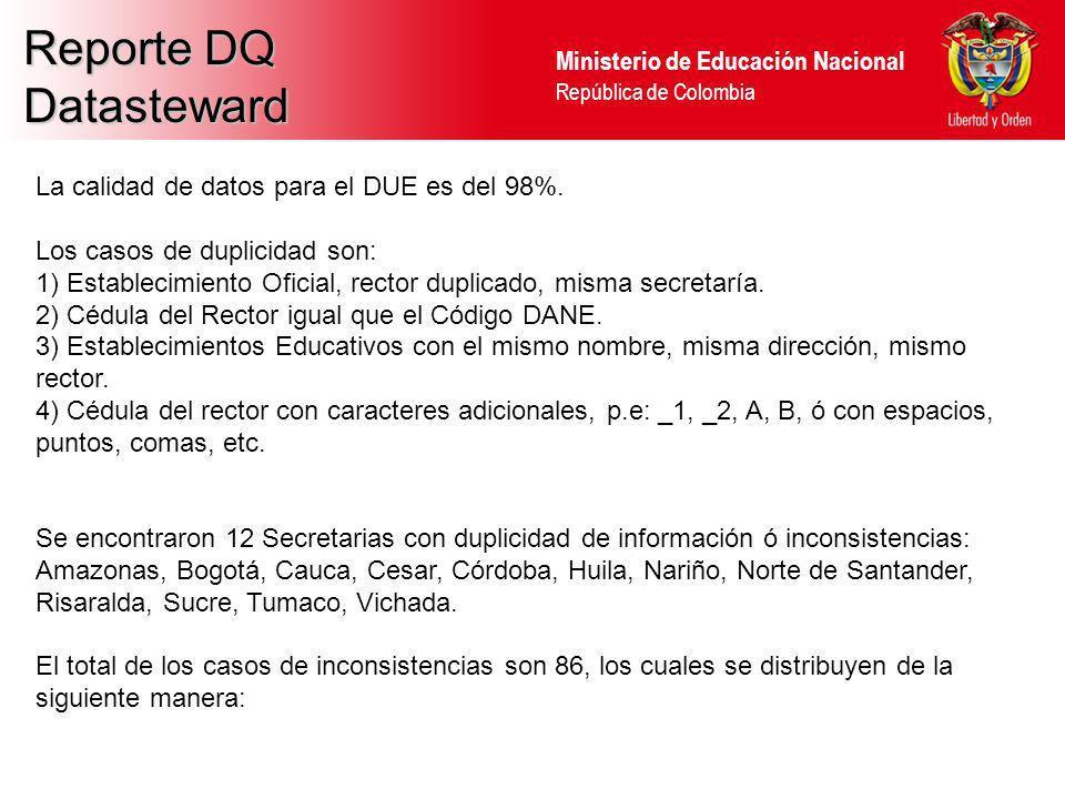 Ministerio de Educación Nacional República de Colombia Reporte DQ Datasteward La calidad de datos para el DUE es del 98%. Los casos de duplicidad son: