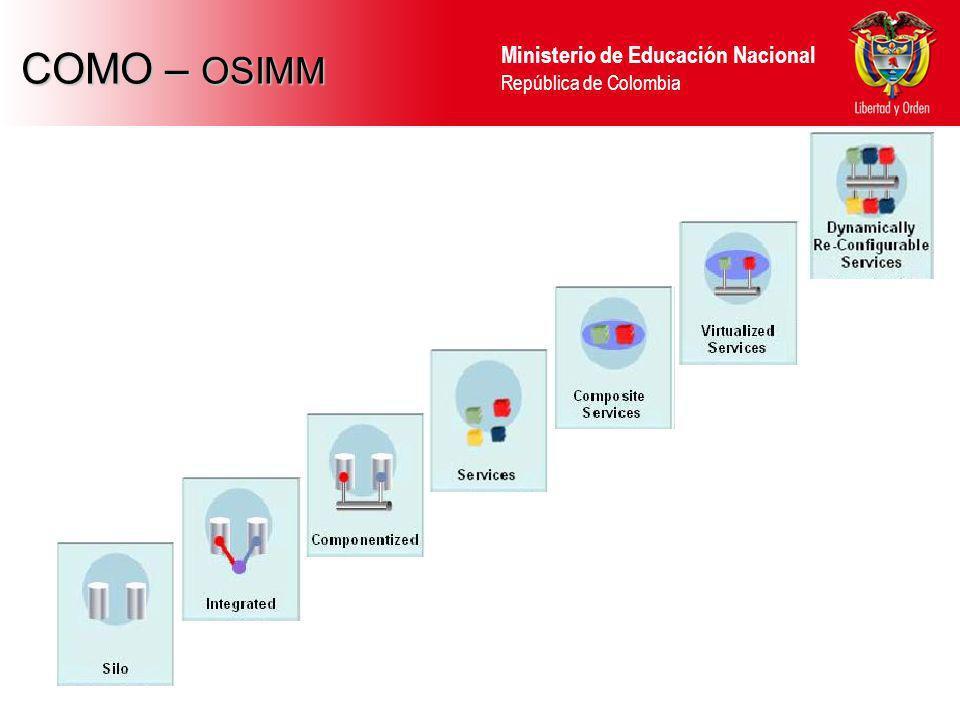 Ministerio de Educación Nacional República de Colombia PRUEBAS MENSOA