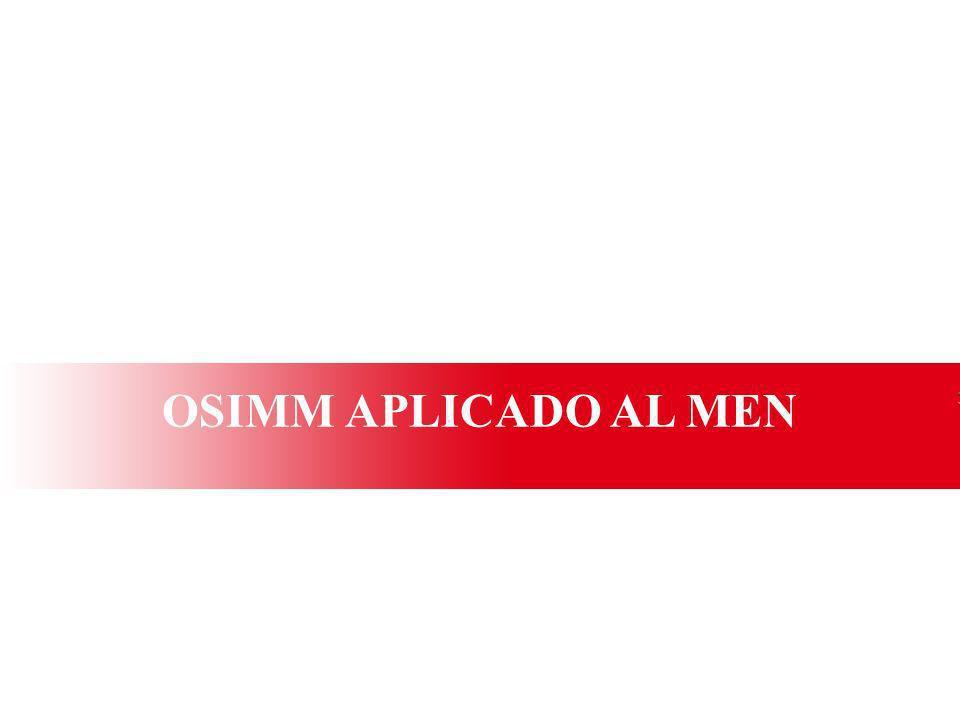 Ministerio de Educación Nacional República de Colombia MODELO OSIMM NIVEL 2 SINEBSIMAT RRHH SAC SGCF SIGCE INTEGRACIÓN PUNTO A PUNTO (SITUACIÓN ACTUAL) DUE SOAP FILE ALCANCE ACTUAL ADOPCIÓN NIVEL 3 ADOPCIÓN NIVEL 4 SITUACION ACTUAL MEN ADOPCIÓN NIVEL 5 DUE