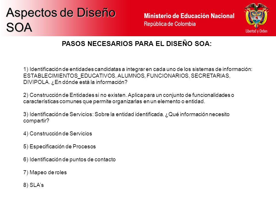 Ministerio de Educación Nacional República de Colombia Aspectos de Diseño SOA PASOS NECESARIOS PARA EL DISEÑO SOA: 1) Identificación de entidades cand