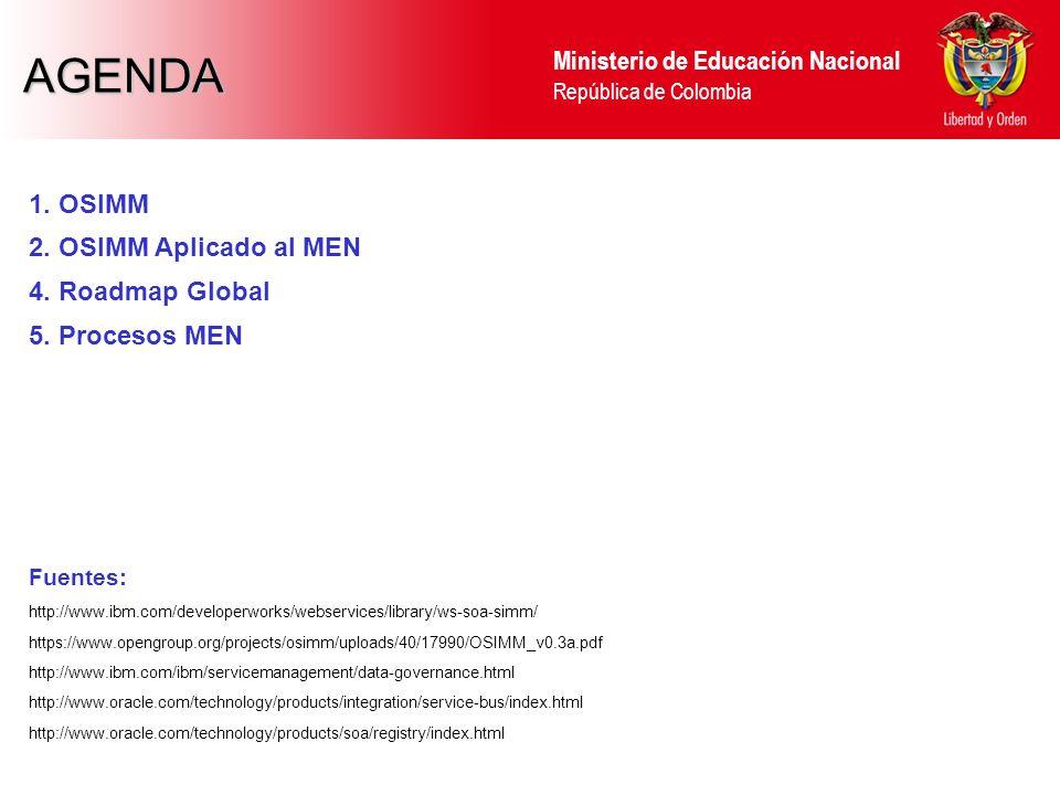 Ministerio de Educación Nacional República de Colombia 1. OSIMM 2. OSIMM Aplicado al MEN 4. Roadmap Global 5. Procesos MEN Fuentes: http://www.ibm.com