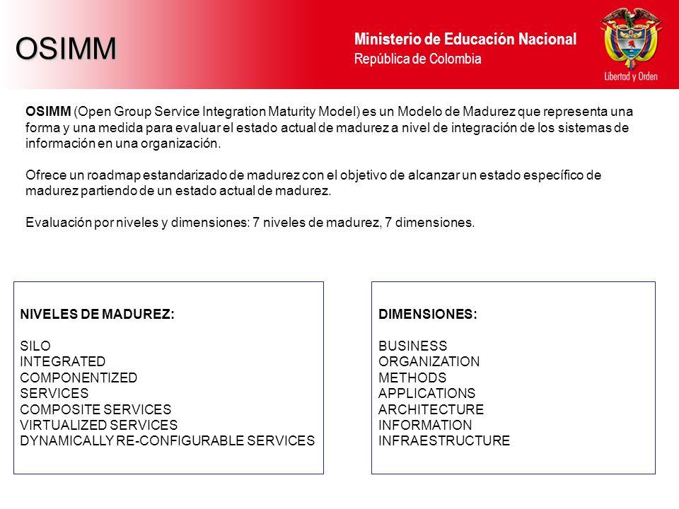 Ministerio de Educación Nacional República de Colombia COMO – OSIMM Sistemas de Información Aislados e independientes Comunicación punto a punto de los sistemas de información BUS de Servicios Procesos BPEL Sistemas de información como Componentes