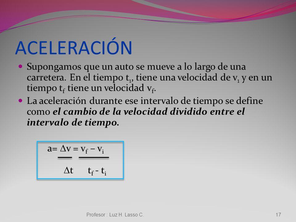 ACELERACIÓN Cuando la velocidad de un objeto cambia con el tiempo, se dice que el objeto experimenta una aceleración. Profesor : Luz H. Lasso C.16