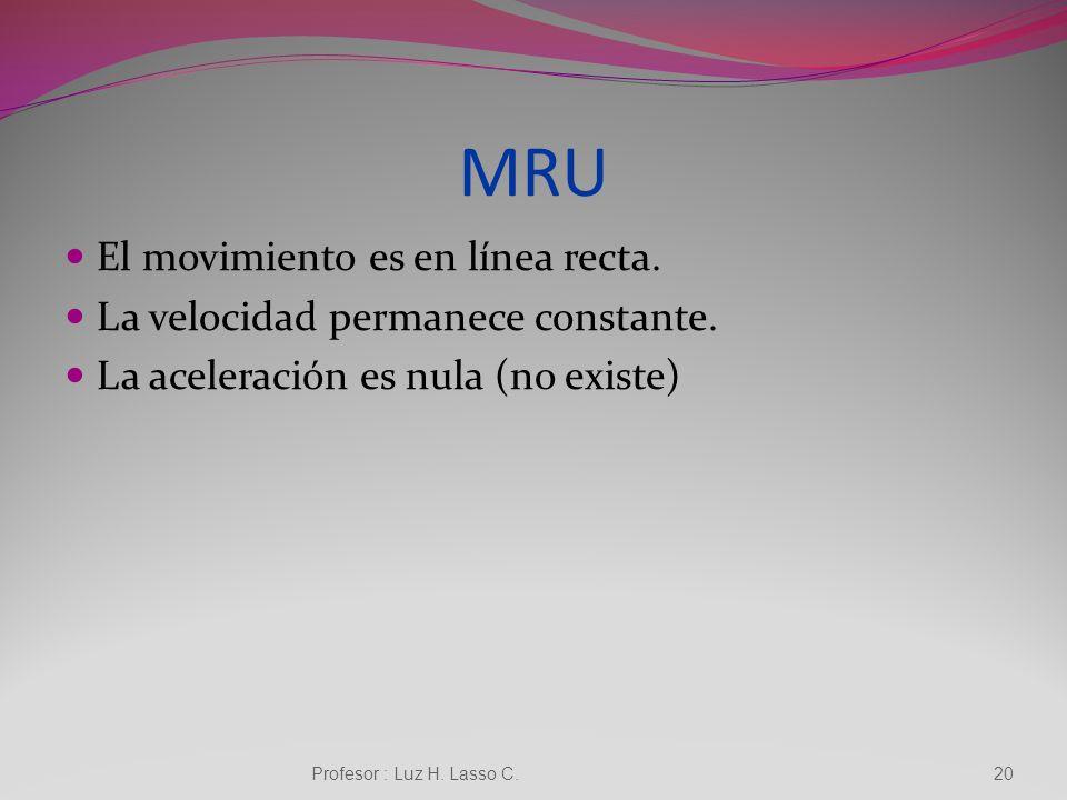 Movimiento Rectilíneo Uniforme Profesor : Luz H. Lasso C.19