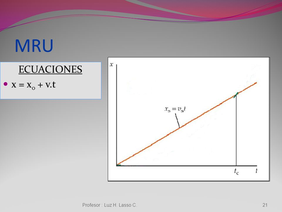 MRU El movimiento es en línea recta. La velocidad permanece constante. La aceleración es nula (no existe) Profesor : Luz H. Lasso C.20