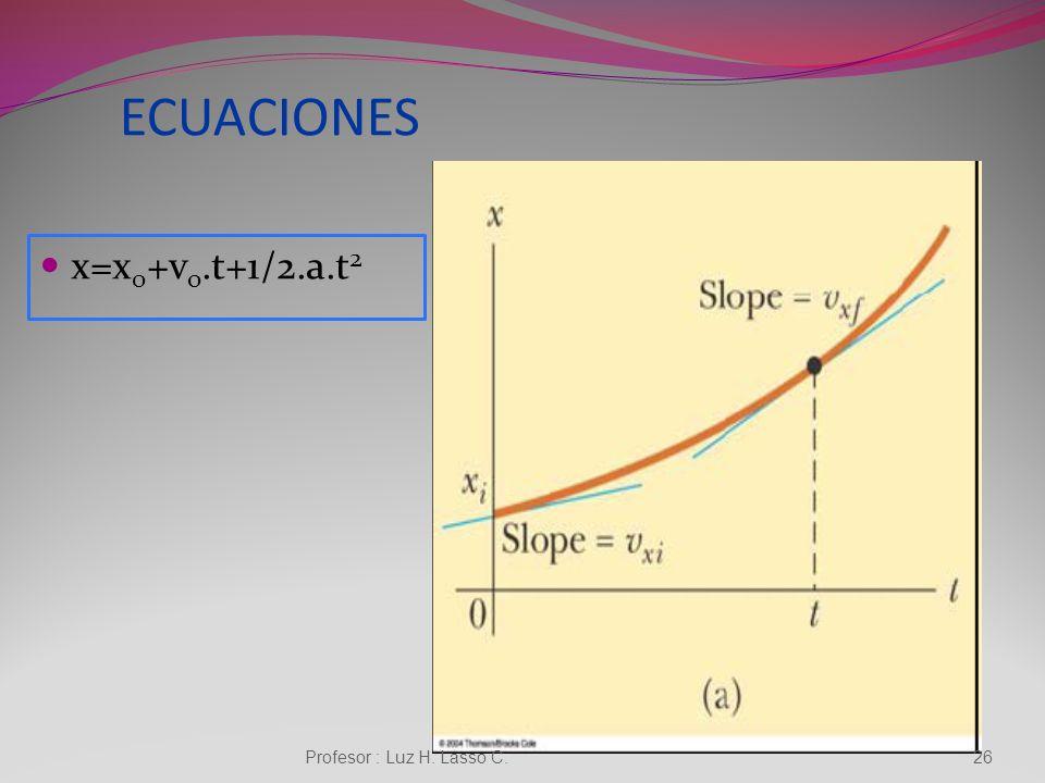 MRUV El movimiento es en línea recta. La velocidad varía (no es constante) La aceleración es constante. Profesor : Luz H. Lasso C.25