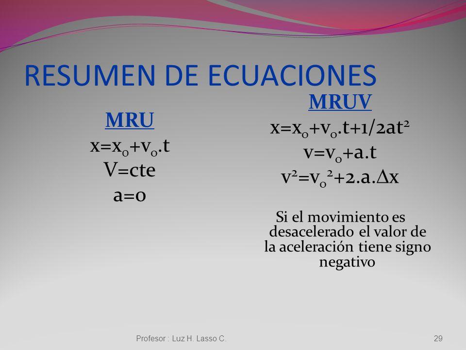Grafica aceleración tiempo 28 a=cte= 10m/seg 2 Profesor : Luz H. Lasso C.