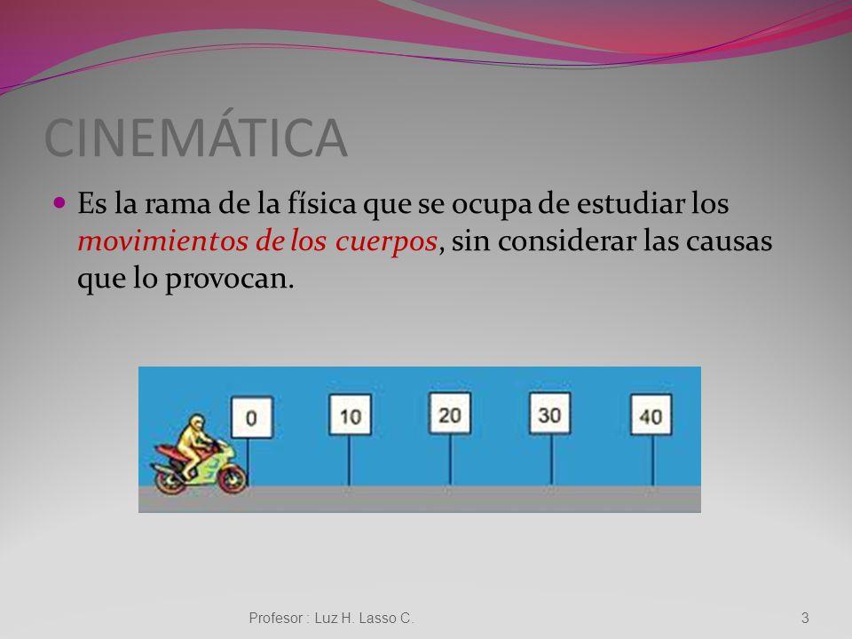 Grafica aceleración tiempo Profesor : Luz H. Lasso C.23 a = 0