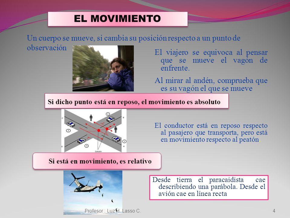 Movimiento Rectilíneo Uniformemente Variado Profesor : Luz H. Lasso C.24