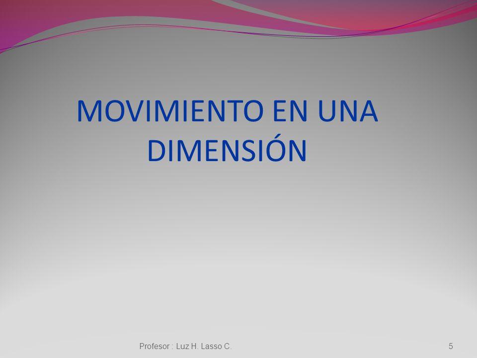 Profesor : Luz H. Lasso C.15