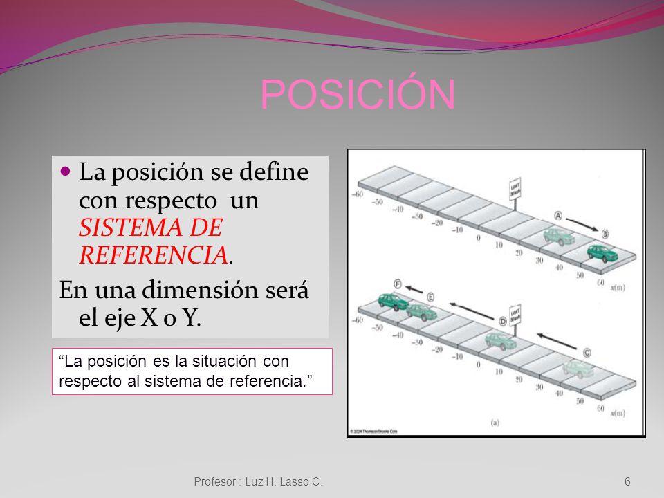 La posición se define con respecto un SISTEMA DE REFERENCIA.