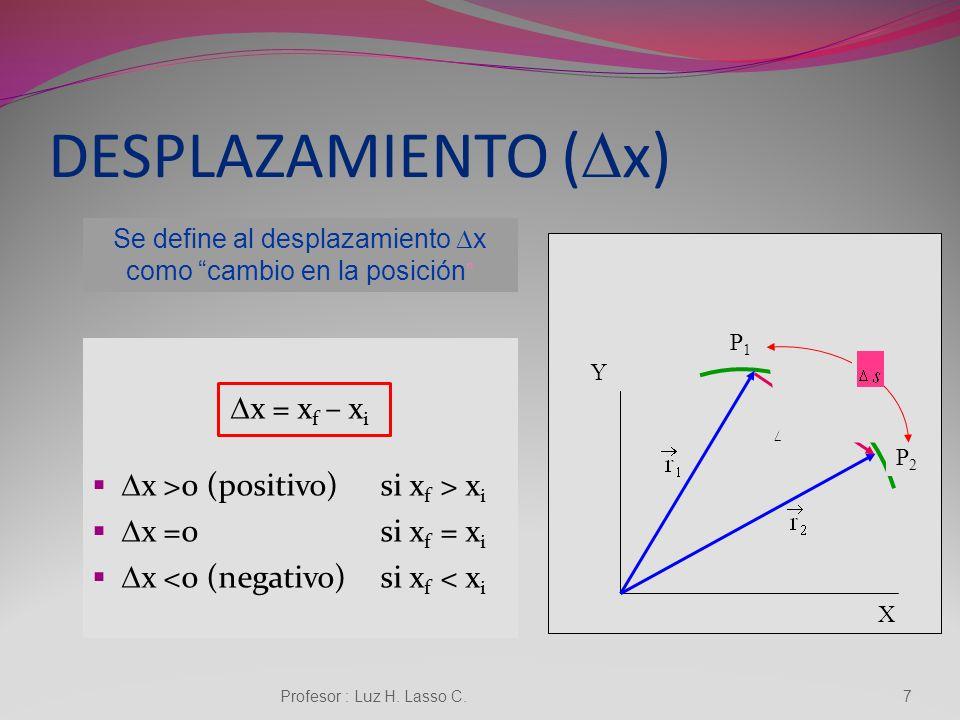 DESPLAZAMIENTO ( x) x = x f – x i x >0 (positivo) si x f > x i x =0 si x f = x i x <0 (negativo) si x f < x i Profesor : Luz H.