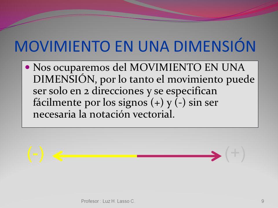 MOVIMIENTO EN UNA DIMENSIÓN Nos ocuparemos del MOVIMIENTO EN UNA DIMENSIÓN, por lo tanto el movimiento puede ser solo en 2 direcciones y se especifican fácilmente por los signos (+) y (-) sin ser necesaria la notación vectorial.
