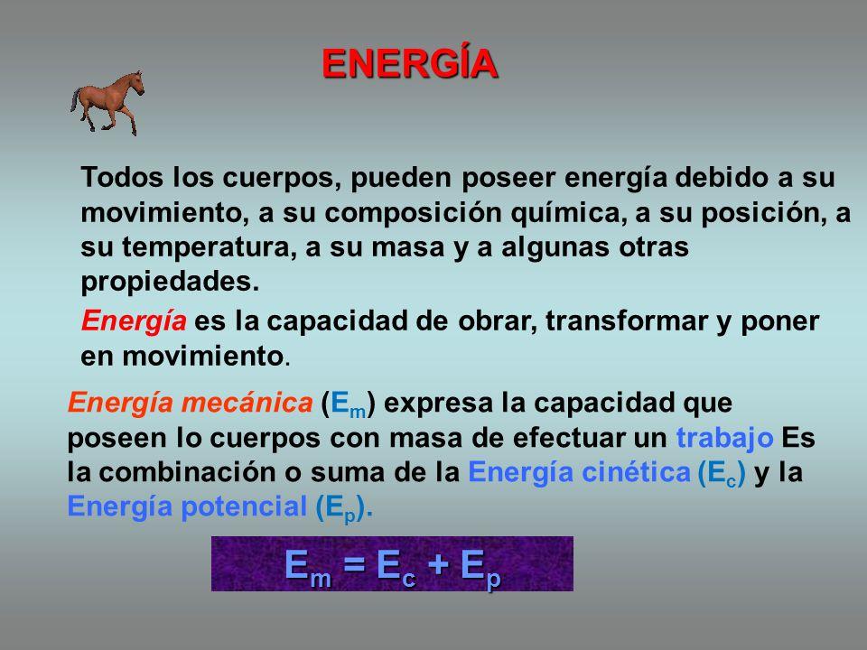 Energía es la capacidad de obrar, transformar y poner en movimiento.