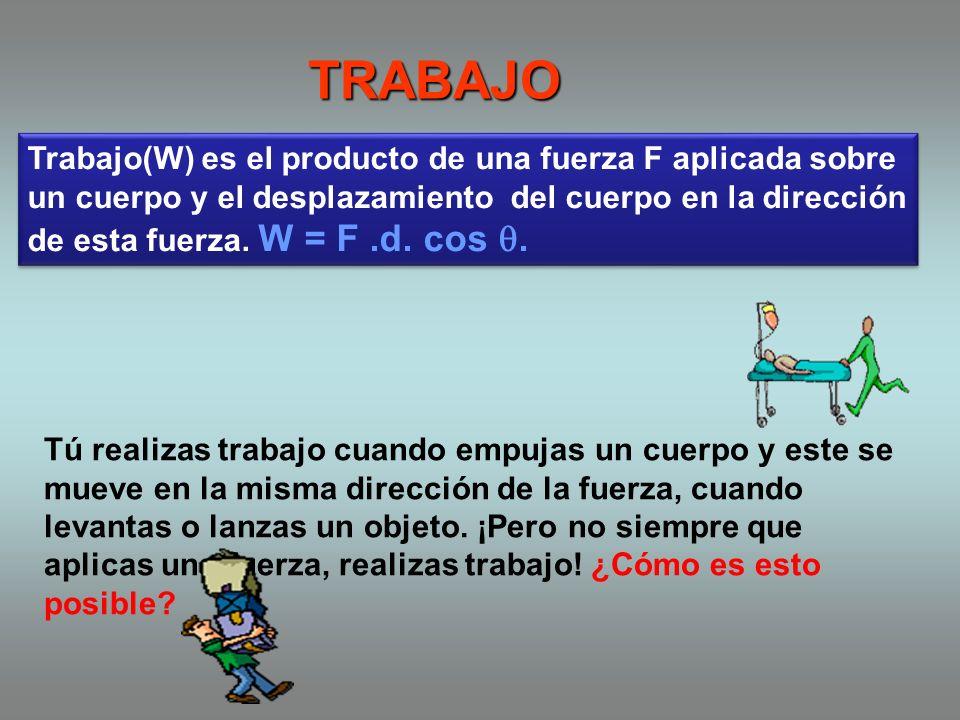 TRABAJO Trabajo(W) es el producto de una fuerza F aplicada sobre un cuerpo y el desplazamiento del cuerpo en la dirección de esta fuerza.