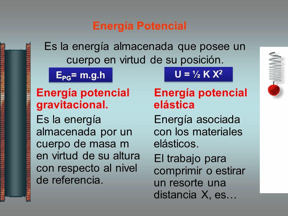 Energía potencial gravitacional.