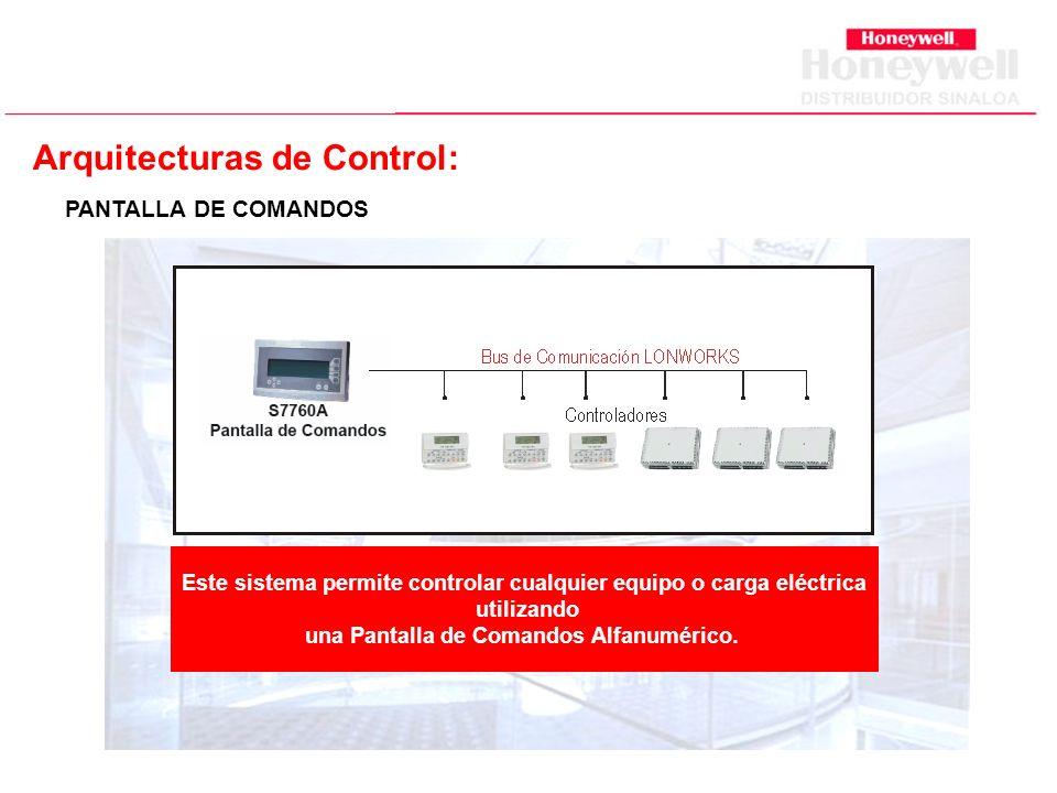 Arquitecturas de Control: PANTALLA DE COMANDOS Este sistema permite controlar cualquier equipo o carga eléctrica utilizando una Pantalla de Comandos Alfanumérico.