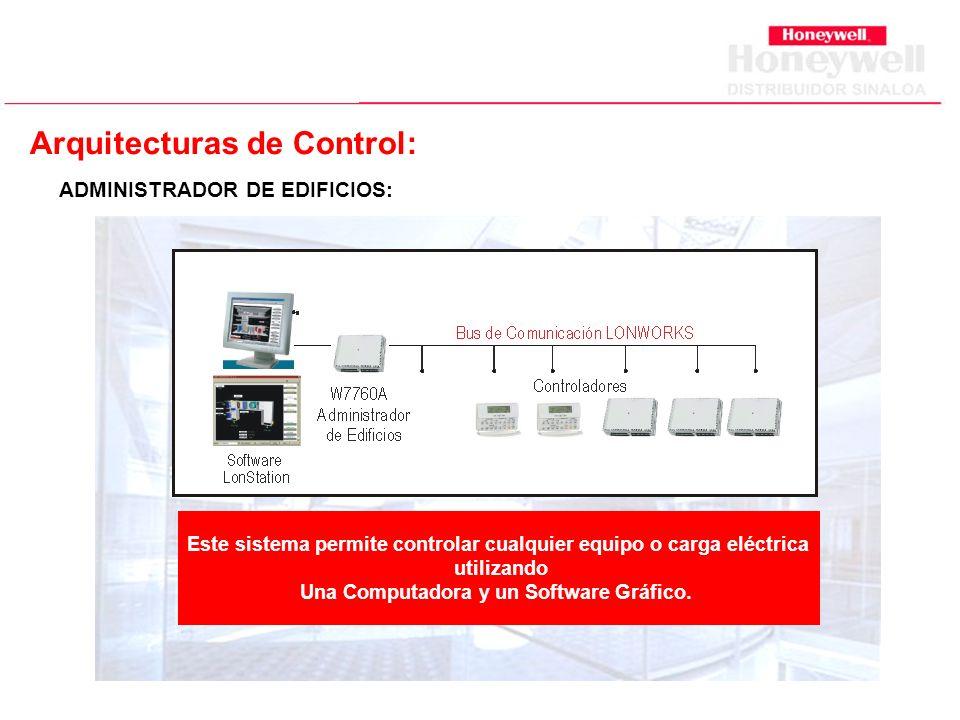 Arquitecturas de Control: ADMINISTRADOR DE EDIFICIOS: Este sistema permite controlar cualquier equipo o carga eléctrica utilizando Una Computadora y un Software Gráfico.