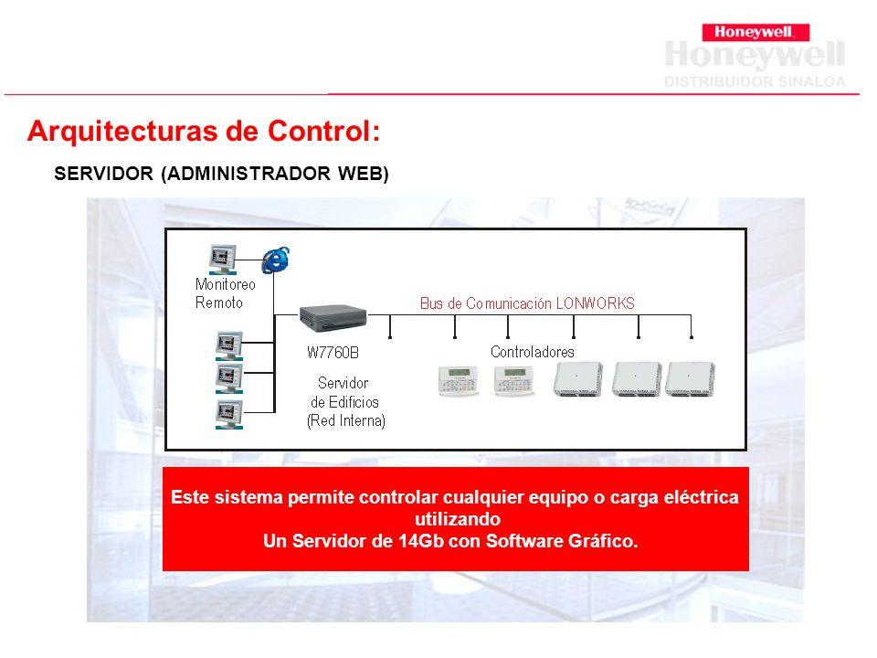 Arquitecturas de Control: SERVIDOR (ADMINISTRADOR WEB) Este sistema permite controlar cualquier equipo o carga eléctrica utilizando Un Servidor de 14Gb con Software Gráfico.