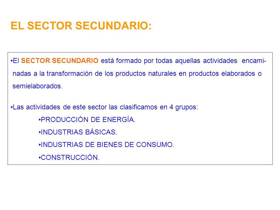 EL SECTOR SECUNDARIO: El SECTOR SECUNDARIO está formado por todas aquellas actividades encami- nadas a la transformación de los productos naturales en
