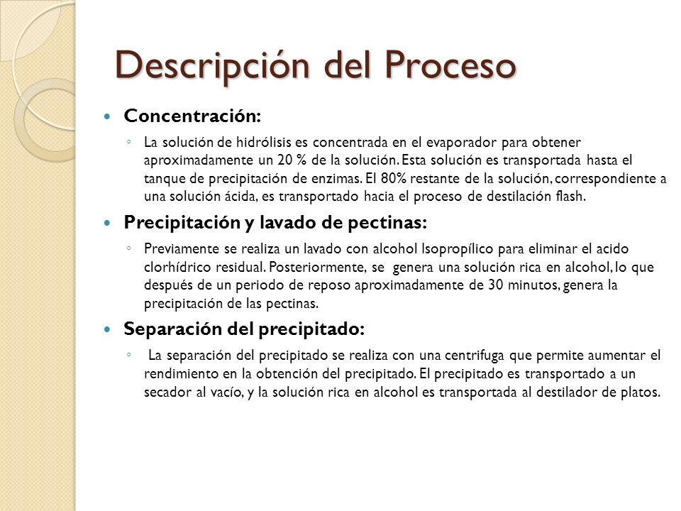 Descripción del Proceso Concentración: La solución de hidrólisis es concentrada en el evaporador para obtener aproximadamente un 20 % de la solución.