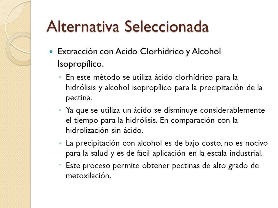 Alternativa Seleccionada Extracción con Acido Clorhídrico y Alcohol Isopropílico. En este método se utiliza ácido clorhídrico para la hidrólisis y alc