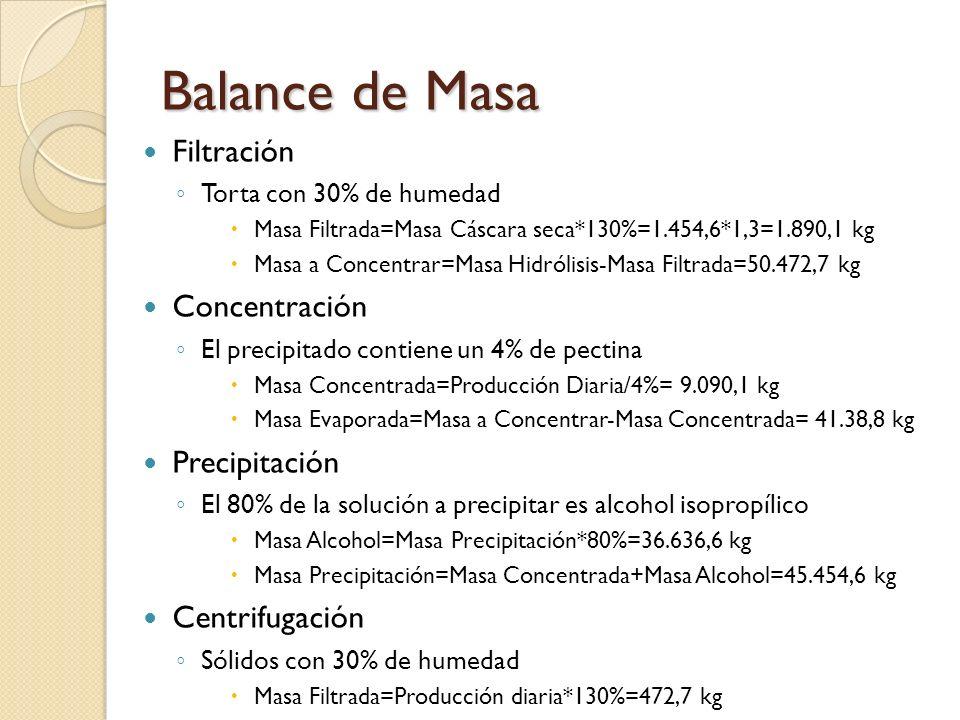 Balance de Masa Filtración Torta con 30% de humedad Masa Filtrada=Masa Cáscara seca*130%=1.454,6*1,3=1.890,1 kg Masa a Concentrar=Masa Hidrólisis-Masa
