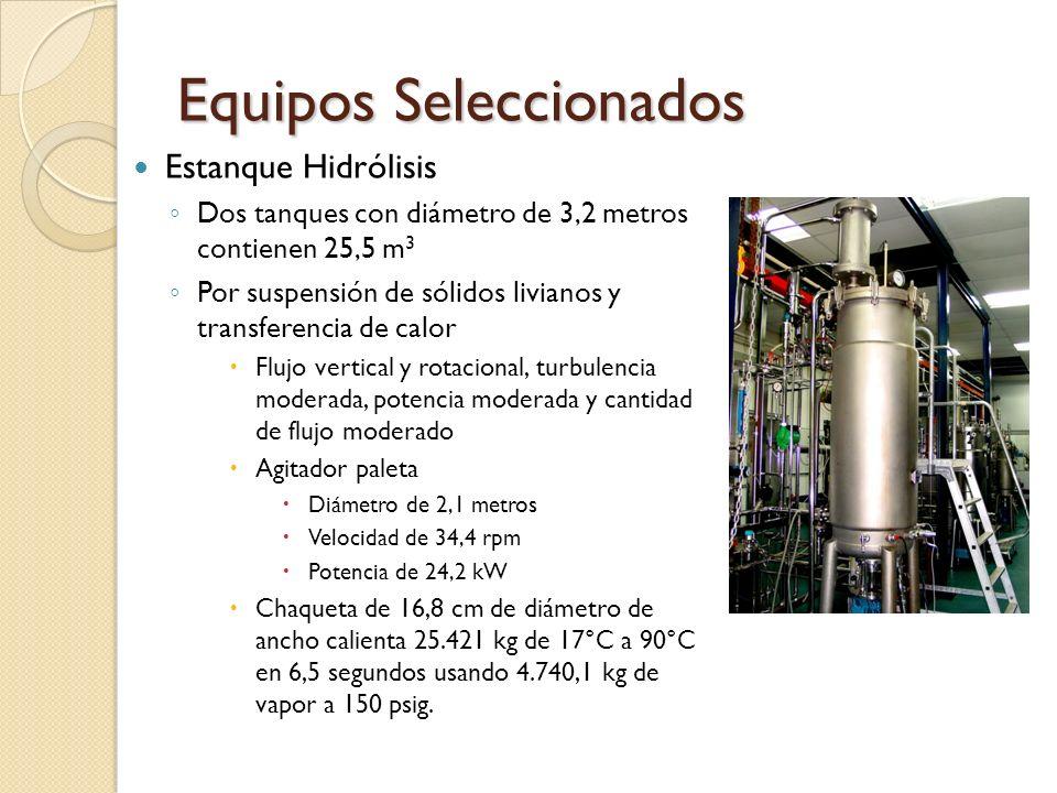 Equipos Seleccionados Estanque Hidrólisis Dos tanques con diámetro de 3,2 metros contienen 25,5 m 3 Por suspensión de sólidos livianos y transferencia