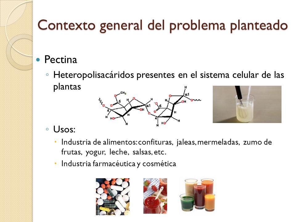 Contexto general del problema planteado Pectina Heteropolisacáridos presentes en el sistema celular de las plantas Usos: Industria de alimentos: confi