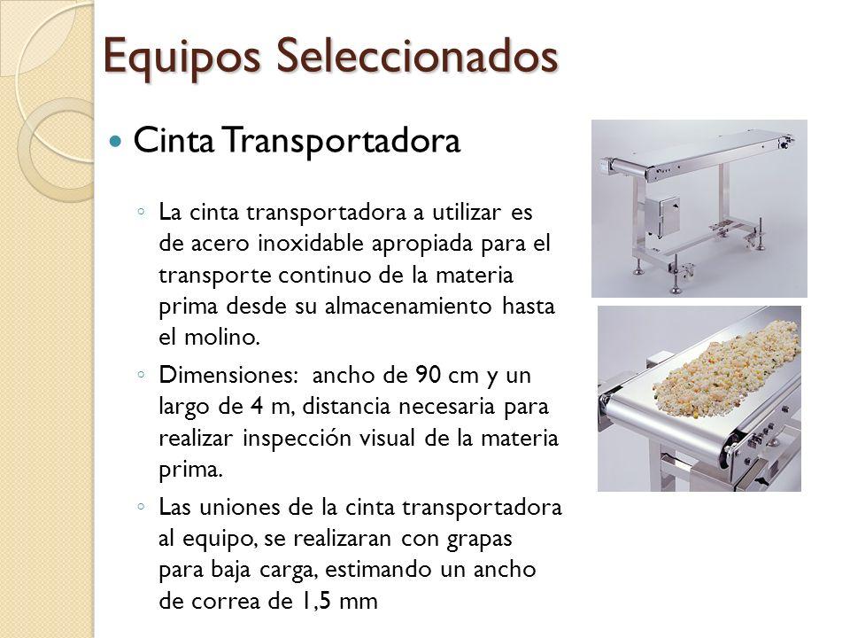 Equipos Seleccionados Cinta Transportadora La cinta transportadora a utilizar es de acero inoxidable apropiada para el transporte continuo de la mater