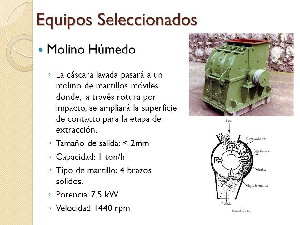 Equipos Seleccionados Molino Húmedo La cáscara lavada pasará a un molino de martillos móviles donde, a través rotura por impacto, se ampliará la super