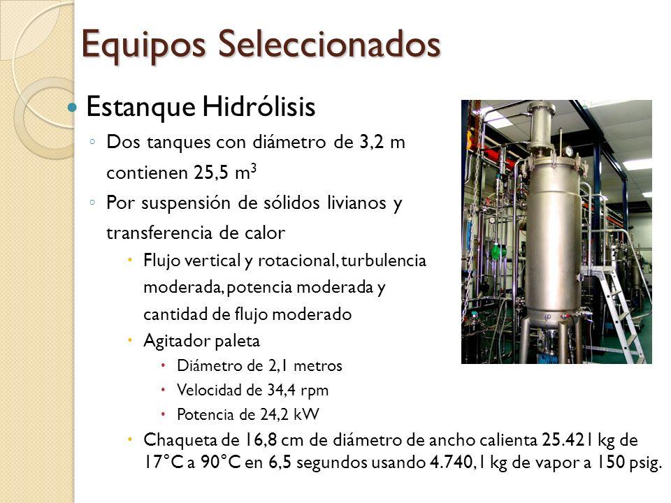 Equipos Seleccionados Estanque Hidrólisis Dos tanques con diámetro de 3,2 m contienen 25,5 m 3 Por suspensión de sólidos livianos y transferencia de c