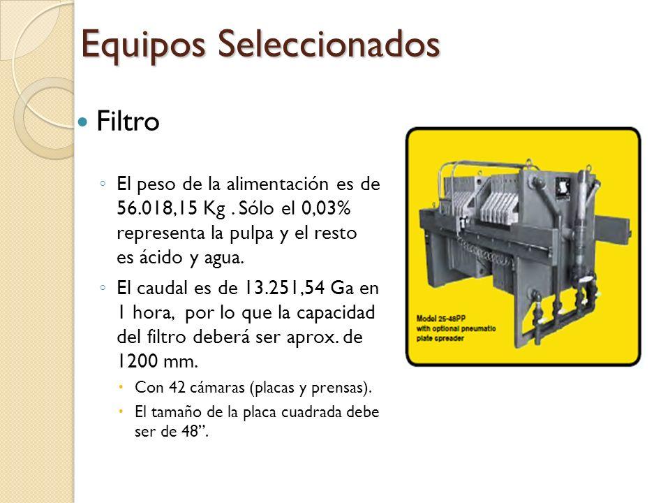 Equipos Seleccionados Filtro El peso de la alimentación es de 56.018,15 Kg. Sólo el 0,03% representa la pulpa y el resto es ácido y agua. El caudal es