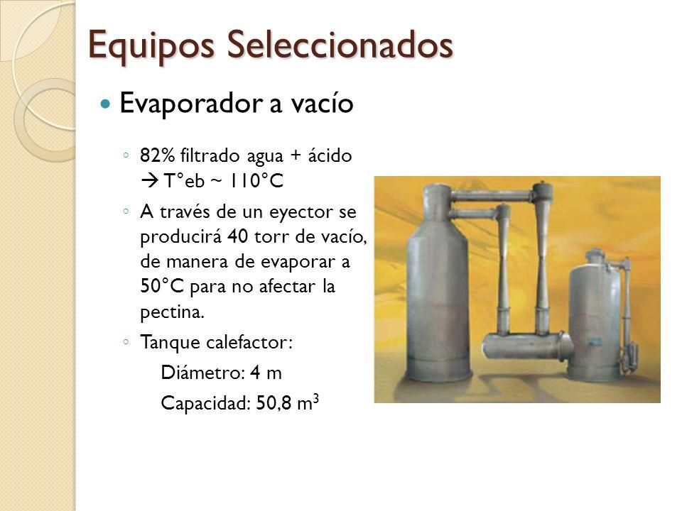 Equipos Seleccionados Evaporador a vacío 82% filtrado agua + ácido T°eb ~ 110°C A través de un eyector se producirá 40 torr de vacío, de manera de eva