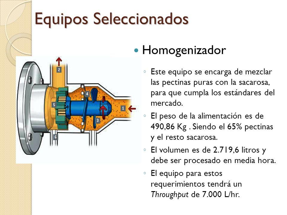 Equipos Seleccionados Homogenizador Este equipo se encarga de mezclar las pectinas puras con la sacarosa, para que cumpla los estándares del mercado.