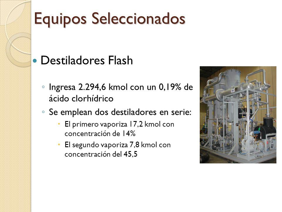 Equipos Seleccionados Destiladores Flash Ingresa 2.294,6 kmol con un 0,19% de ácido clorhídrico Se emplean dos destiladores en serie: El primero vapor