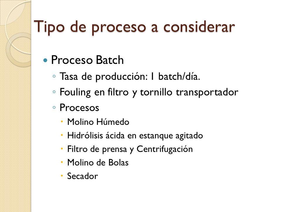 Tipo de proceso a considerar Proceso Batch Tasa de producción: 1 batch/día. Fouling en filtro y tornillo transportador Procesos Molino Húmedo Hidrólis