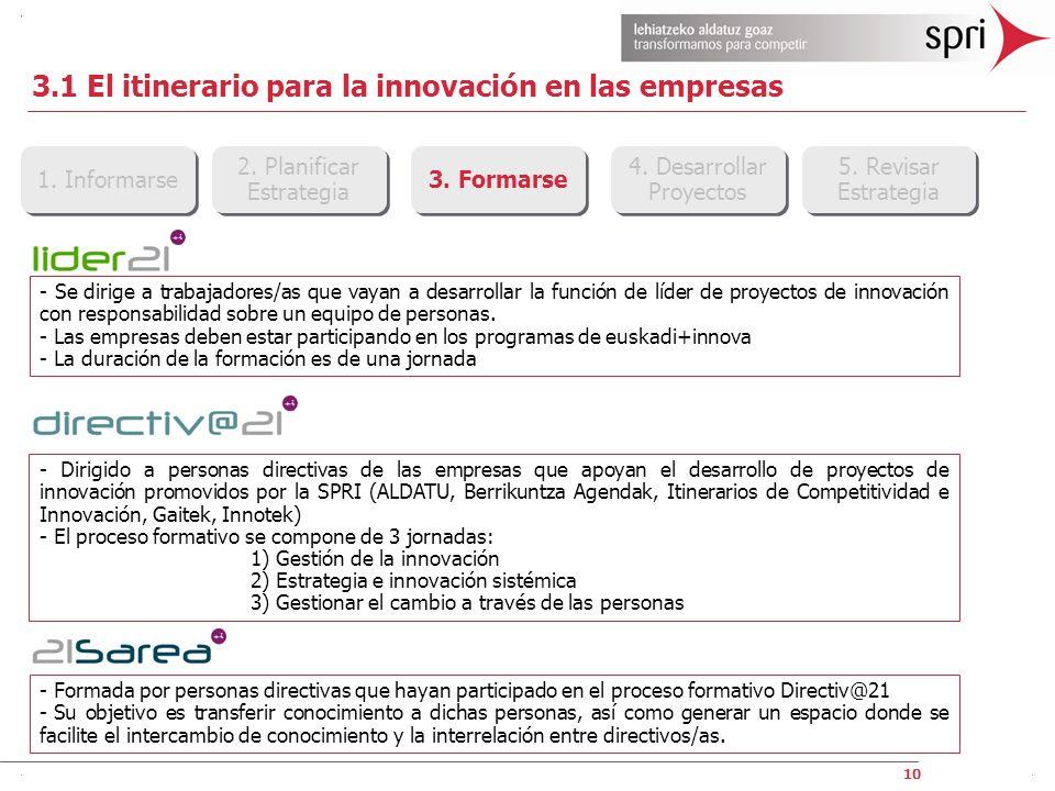 10 1. Informarse 2. Planificar Estrategia 2. Planificar Estrategia 3. Formarse 4. Desarrollar Proyectos 4. Desarrollar Proyectos 5. Revisar Estrategia