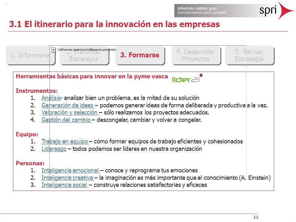 11 1. Informarse 2. Planificar Estrategia 2. Planificar Estrategia 3. Formarse 4. Desarrollar Proyectos 4. Desarrollar Proyectos 5. Revisar Estrategia