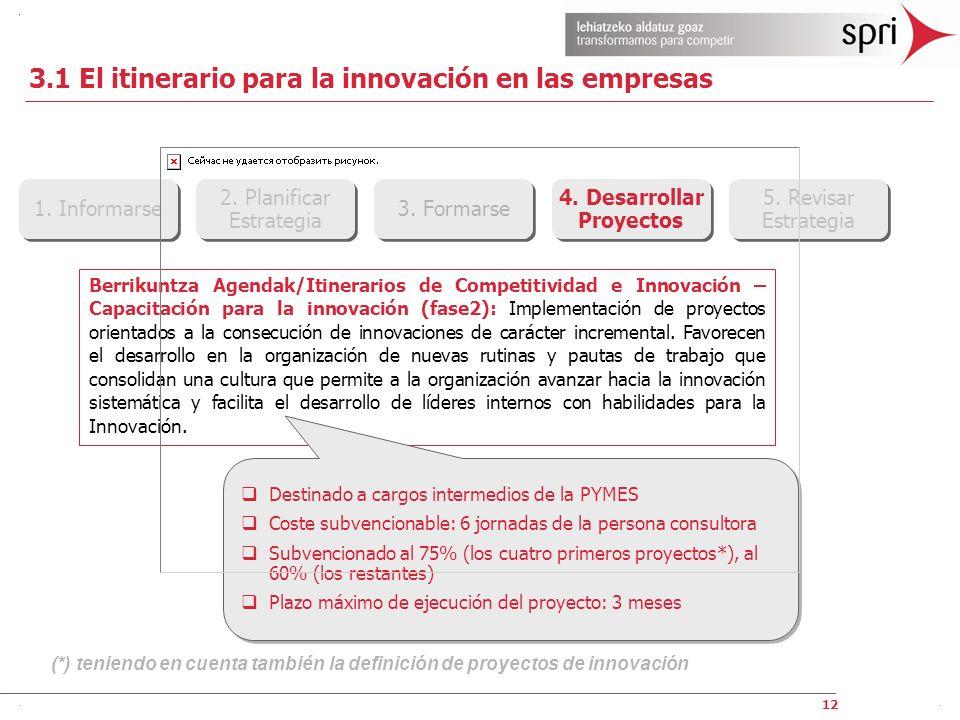 12 1. Informarse 2. Planificar Estrategia 2. Planificar Estrategia 3. Formarse 4. Desarrollar Proyectos 4. Desarrollar Proyectos 5. Revisar Estrategia