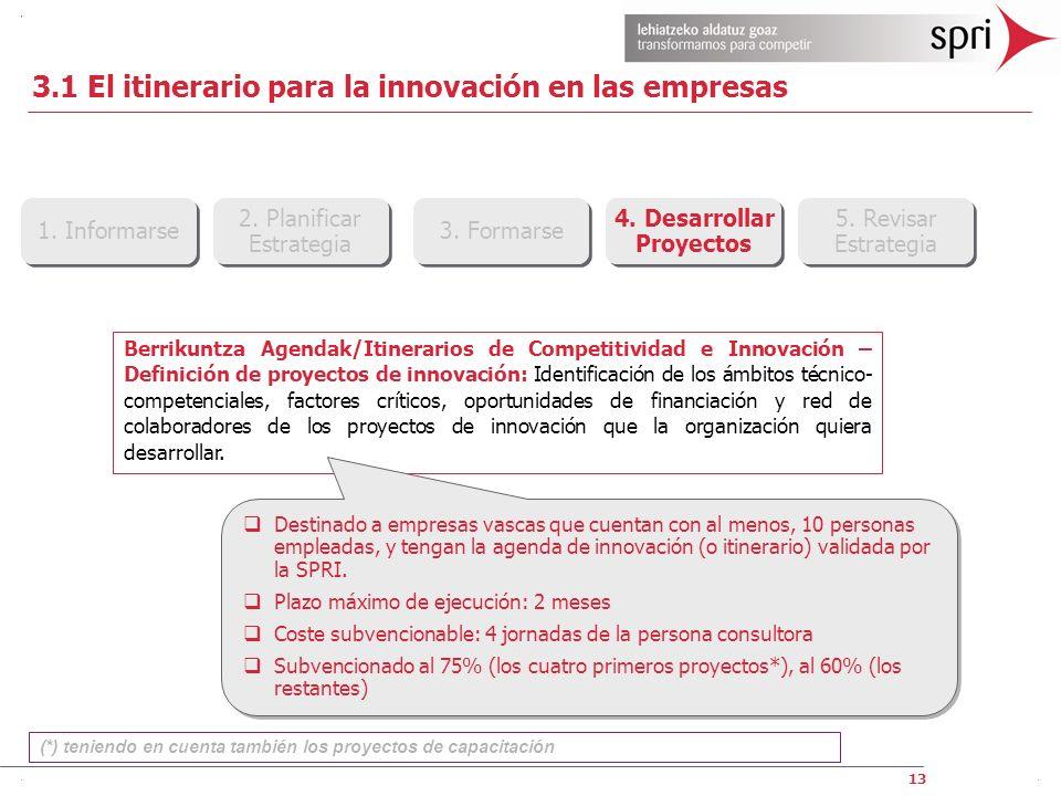 13 1. Informarse 2. Planificar Estrategia 2. Planificar Estrategia 3. Formarse 4. Desarrollar Proyectos 4. Desarrollar Proyectos 5. Revisar Estrategia