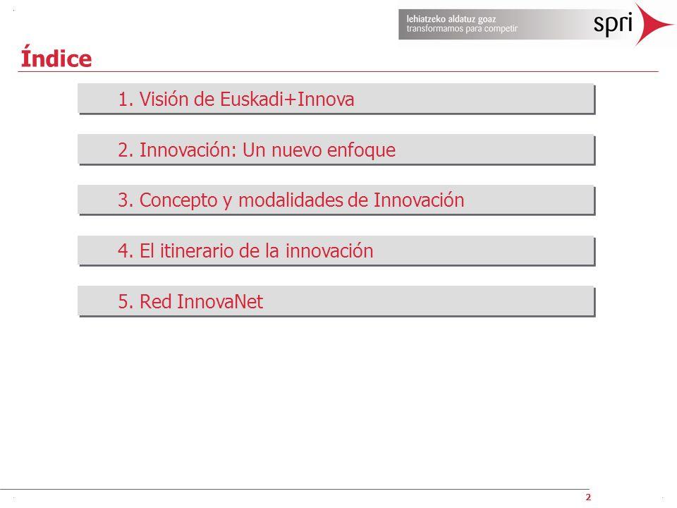 2 Índice 1. Visión de Euskadi+Innova 4. El itinerario de la innovación 2. Innovación: Un nuevo enfoque 3. Concepto y modalidades de Innovación 5. Red