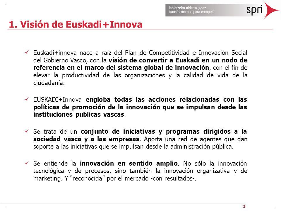 3 Euskadi+innova nace a raíz del Plan de Competitividad e Innovación Social del Gobierno Vasco, con la visión de convertir a Euskadi en un nodo de ref