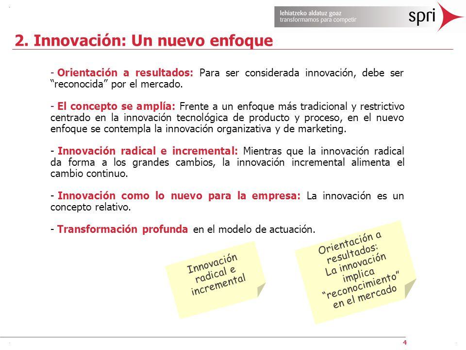 4 2. Innovación: Un nuevo enfoque - Orientación a resultados: Para ser considerada innovación, debe ser reconocida por el mercado. - El concepto se am