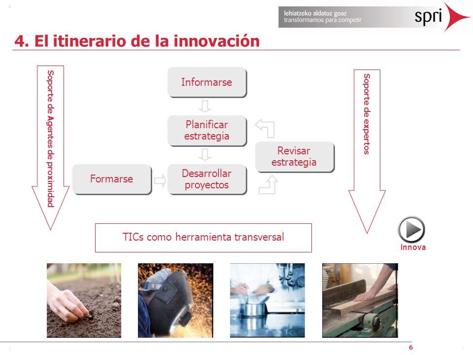 6 4. El itinerario de la innovación Informarse Planificar estrategia Planificar estrategia Soporte de Agentes de proximidad Desarrollar proyectos Desa